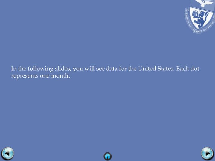 In the following slides, you will see data for the United States. Each dot represents one month.
