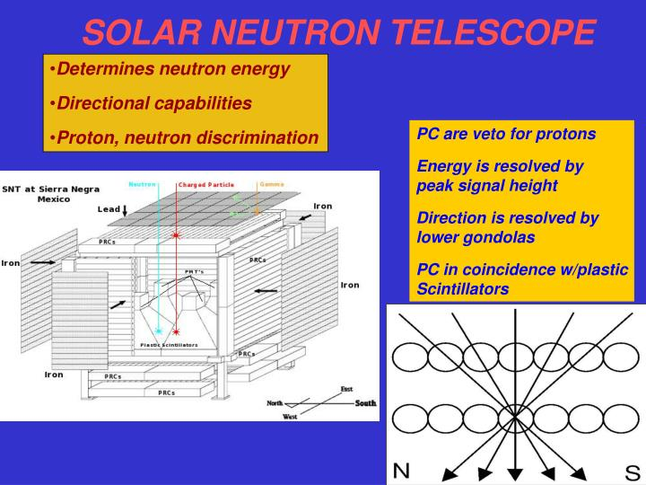SOLAR NEUTRON TELESCOPE