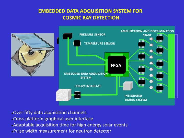 EMBEDDED DATA ADQUISITION SYSTEM FOR
