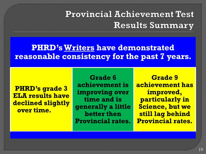 PPT - Provincial Achievement Tests and Provincial Diploma Exams