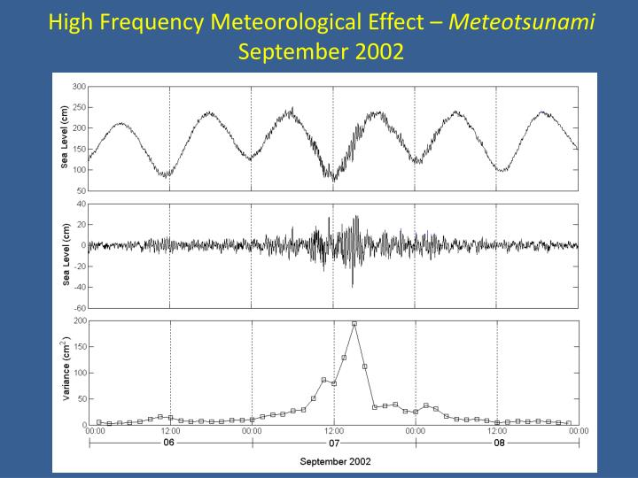 High Frequency Meteorological Effect –