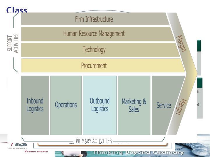 Classification Framework