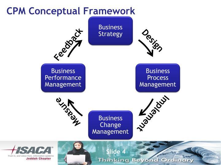 CPM Conceptual Framework