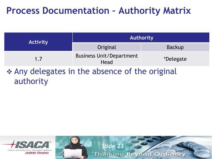 Process Documentation – Authority