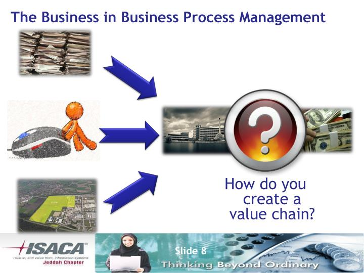 The Business in Business Process Management
