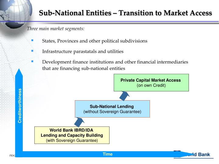 Sub-National Entities – Transition to Market Access