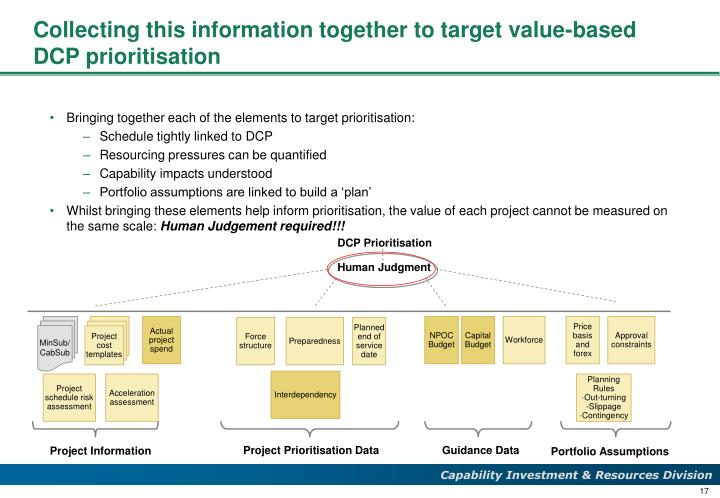 Collecting this information together to target value-based DCP prioritisation