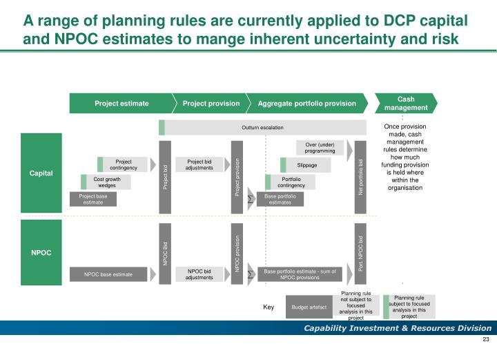 A range of planning rules are currently applied to DCP capital and NPOC estimates to mange inherent uncertainty and risk