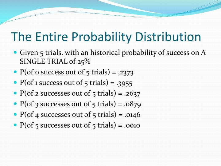 The Entire Probability Distribution