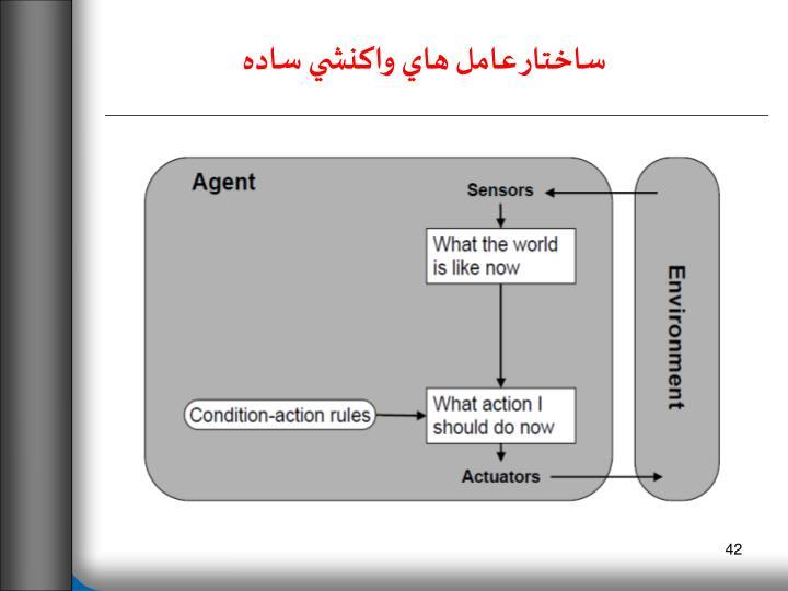 ساختار عامل هاي واكنشي ساده