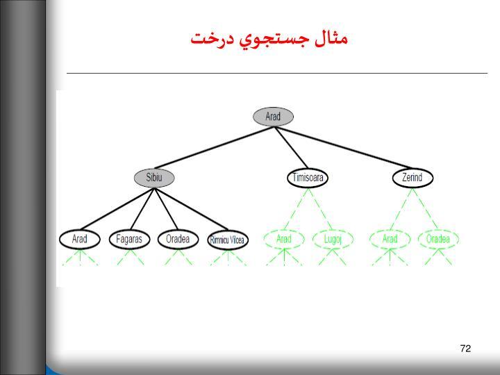 مثال جستجوي درخت