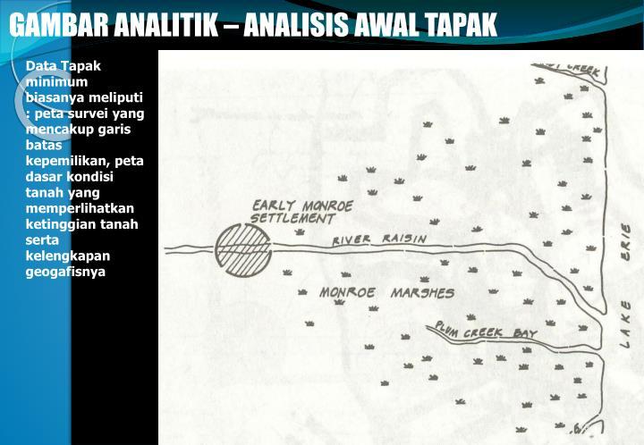 Data Tapak minimum biasanya meliputi : peta survei yang mencakup garis batas kepemilikan, peta dasar kondisi tanah yang memperlihatkan ketinggian tanah serta kelengkapan geogafisnya