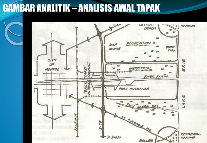 GAMBAR ANALITIK – ANALISIS AWAL TAPAK