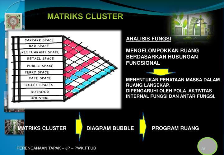 MATRIKS CLUSTER