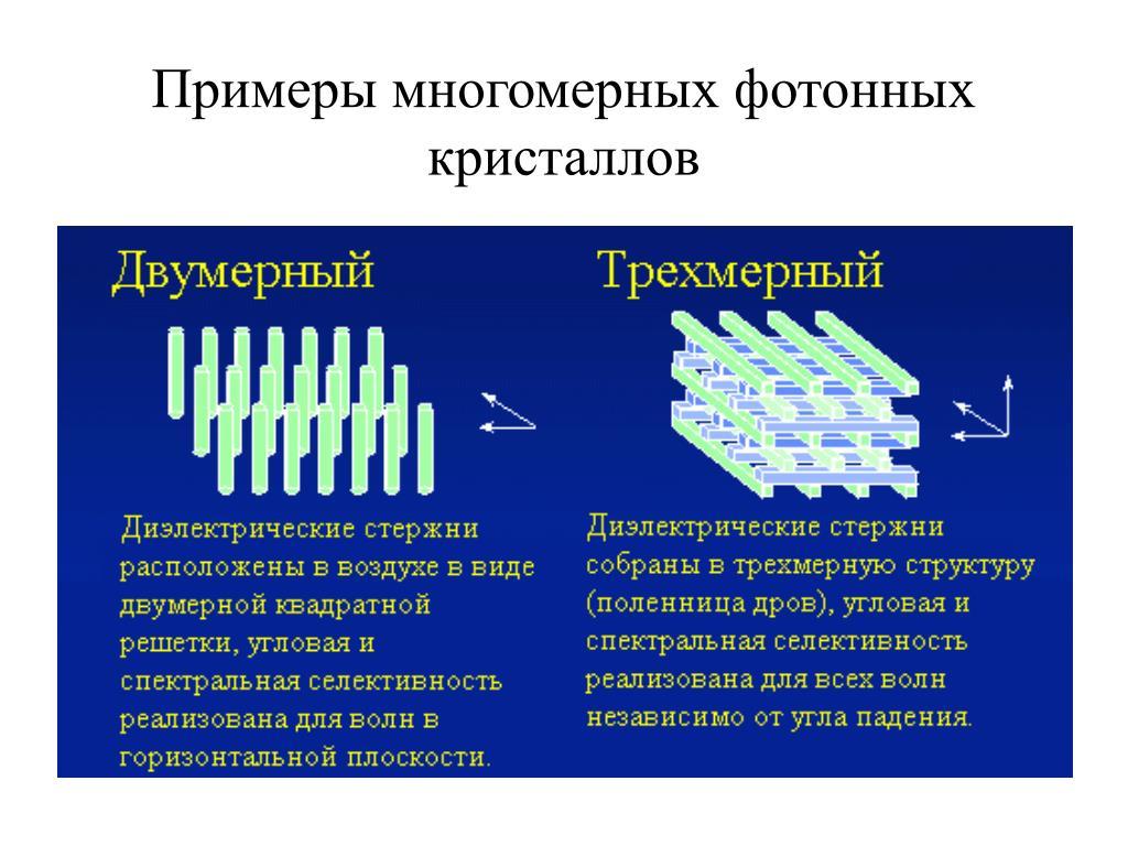 основные характеристики фотонных кристаллов операция