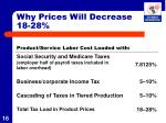 why prices will decrease 18 28