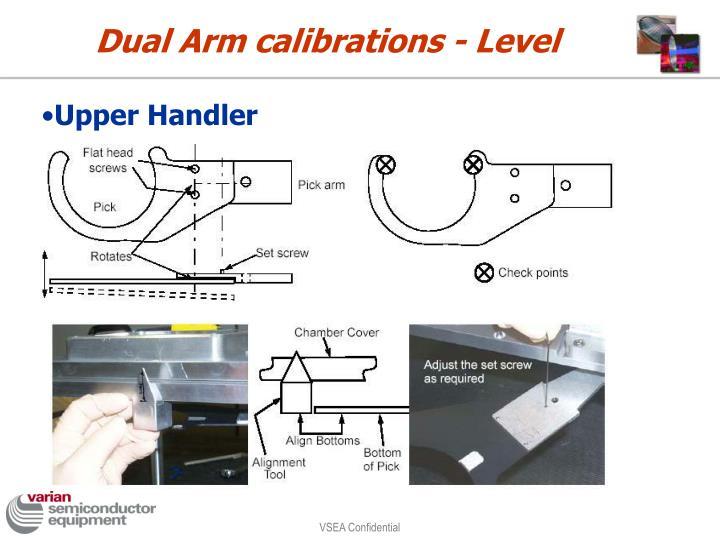 Dual Arm calibrations - Level