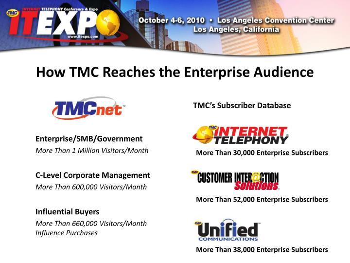 How TMC