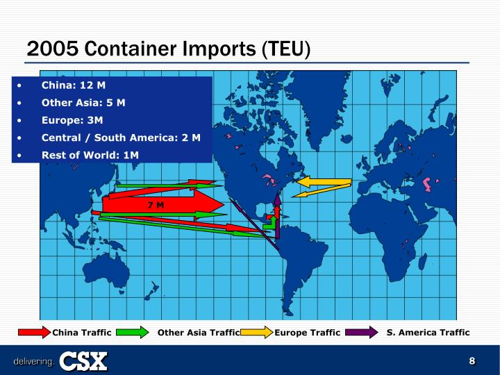 2005 Container Imports (TEU)