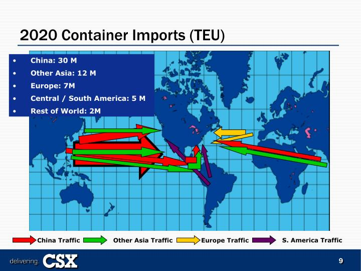 2020 Container Imports (TEU)