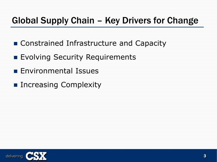 Global supply chain key drivers for change