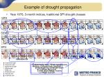 example of drought propagation