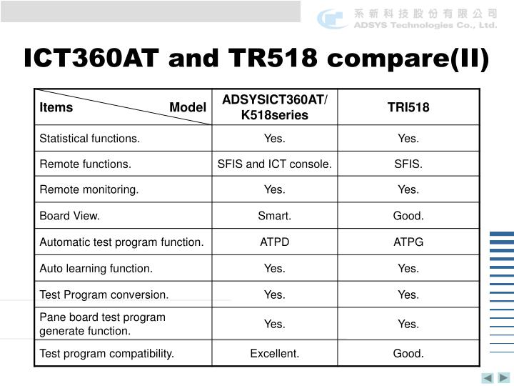 ICT360AT and TR518 compare(II)