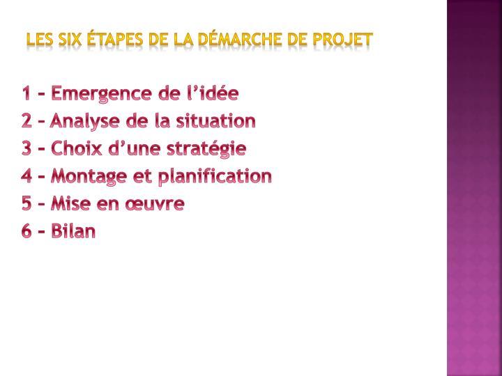 Les six étapes de la démarche de projet