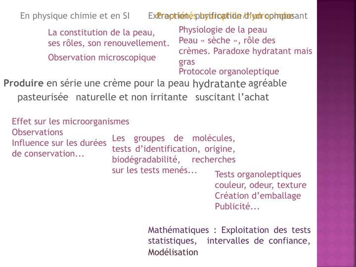 Extraction, purification d'un composant