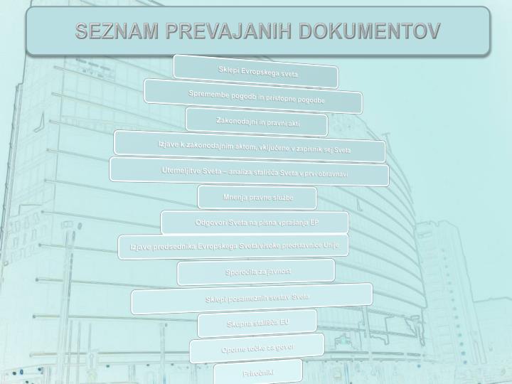 Seznam prevajanih dokumentov