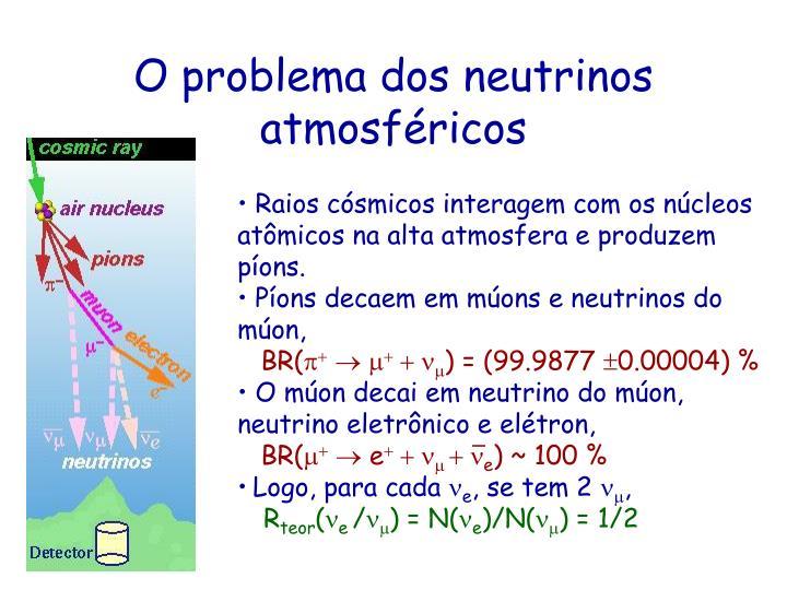 O problema dos neutrinos atmosféricos