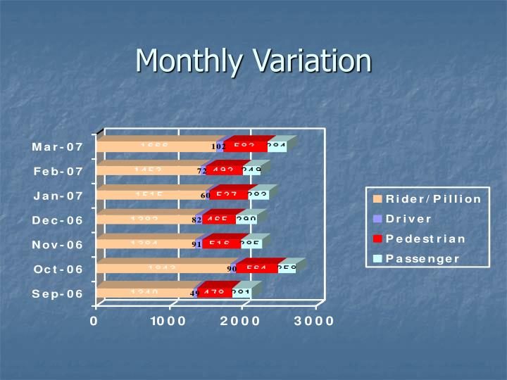 Monthly Variation