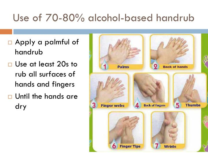 Use of 70-80% alcohol-based handrub