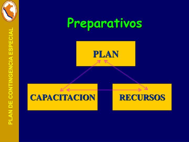 Preparativos