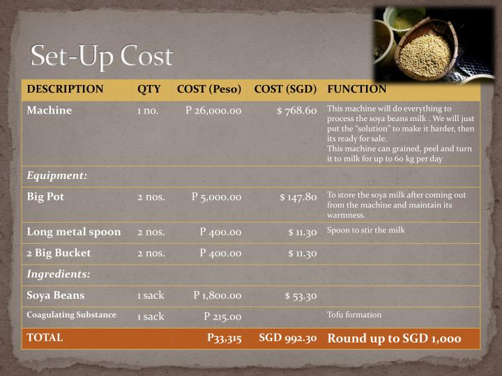 Set-Up Cost