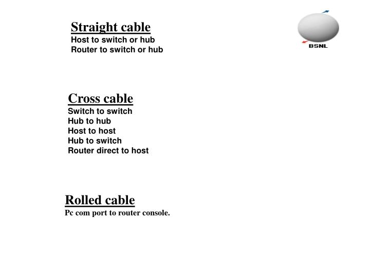 Straight cable