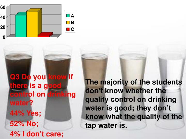 Q3 Do you know if there is a good control on drinking water?