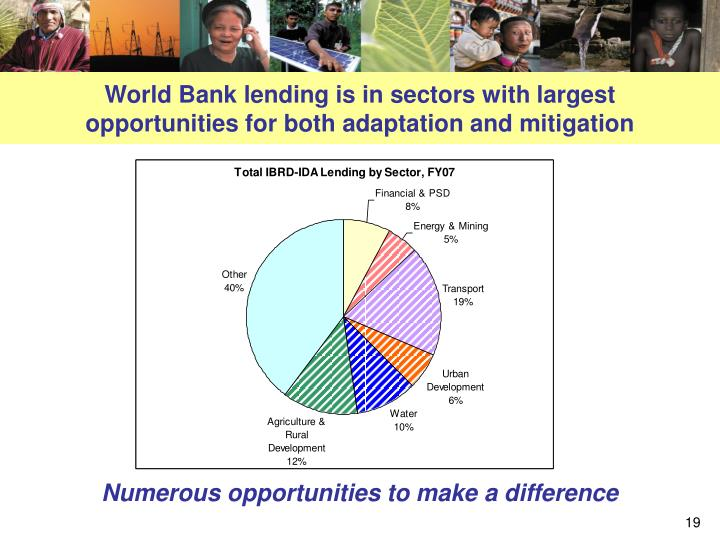 World Bank lending is in sectors with largest
