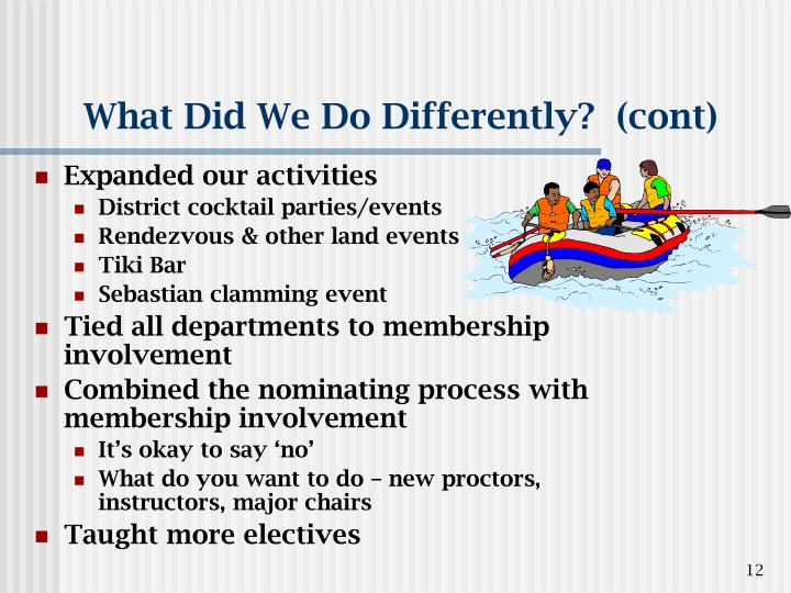 What Did We Do Differently?  (cont)