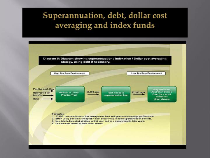 Superannuation, debt, dollar cost averaging and index funds
