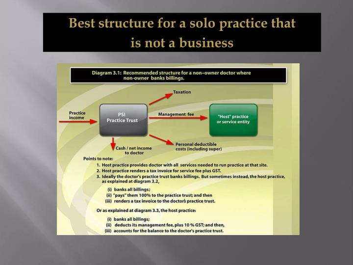 Best structure for a solo practice that