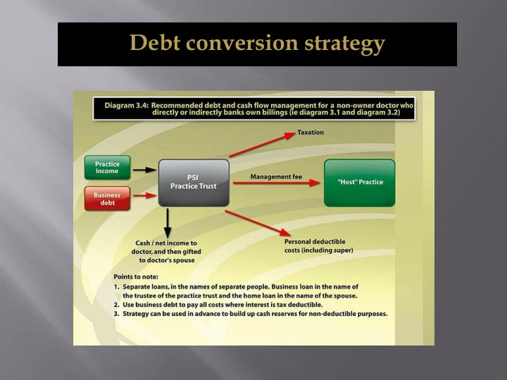 Debt conversion strategy