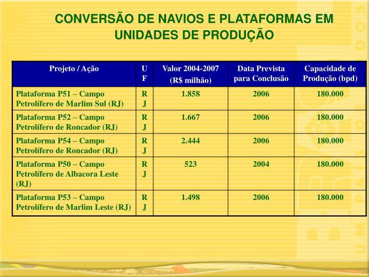 CONVERSÃO DE NAVIOS E PLATAFORMAS EM UNIDADES DE PRODUÇÃO