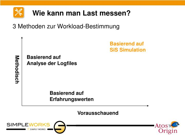 3 Methoden zur Workload-Bestimmung