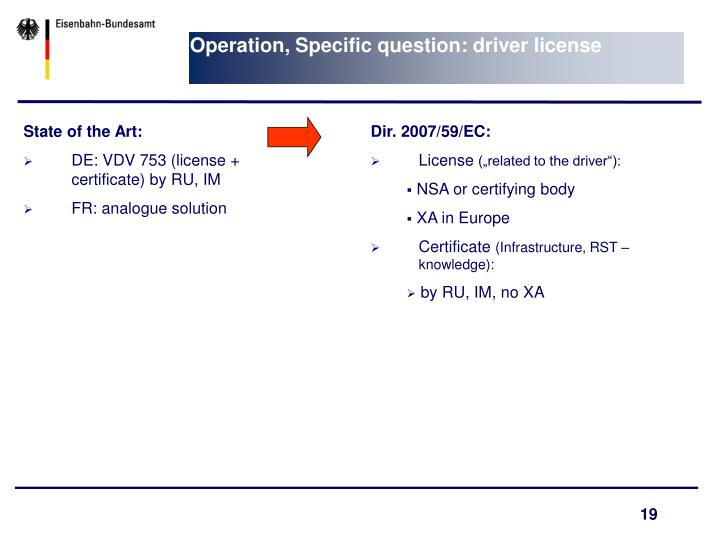 Operation, Specific question: driver license