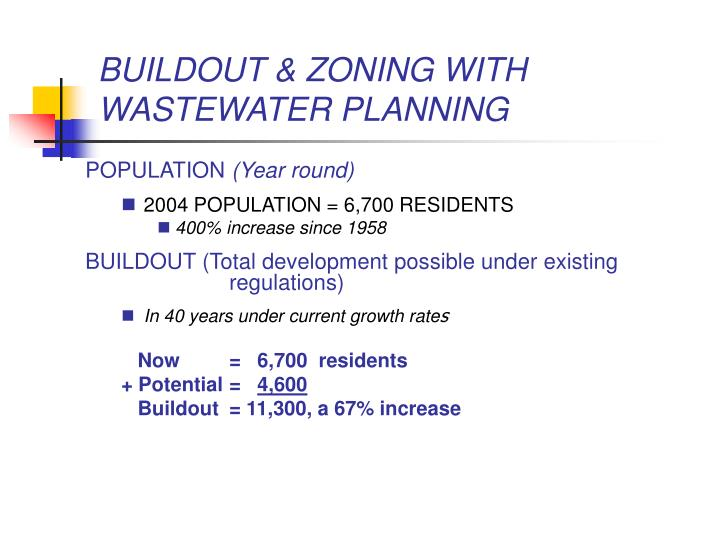 BUILDOUT & ZONING WITH
