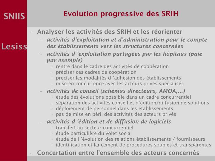 Evolution progressive des SRIH