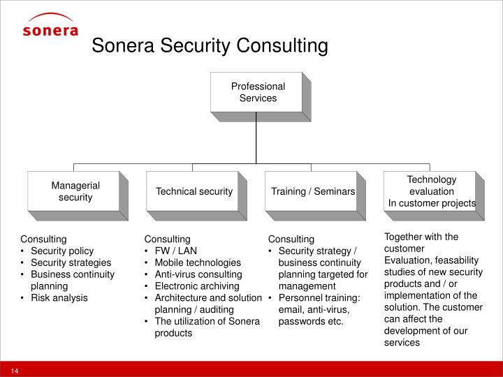 Sonera Security Consulting