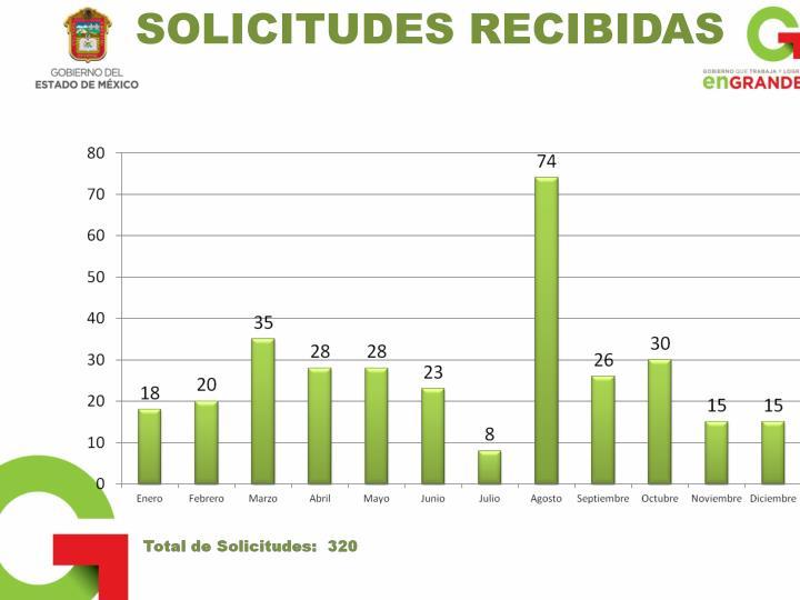 SOLICITUDES RECIBIDAS