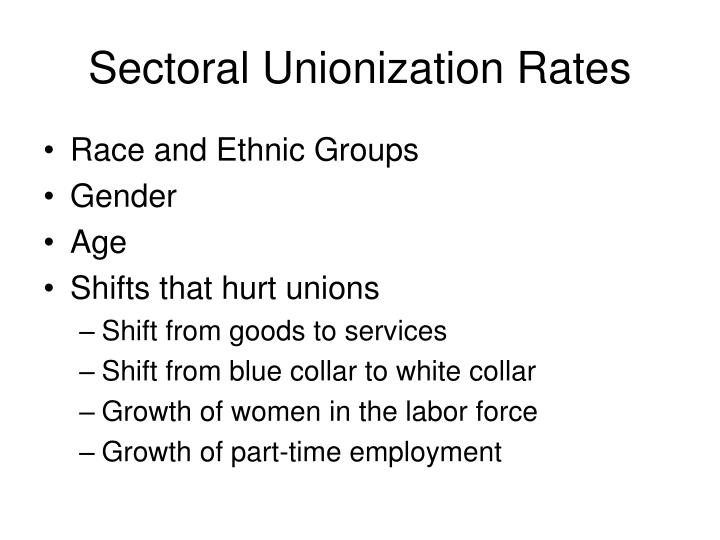 Sectoral Unionization Rates